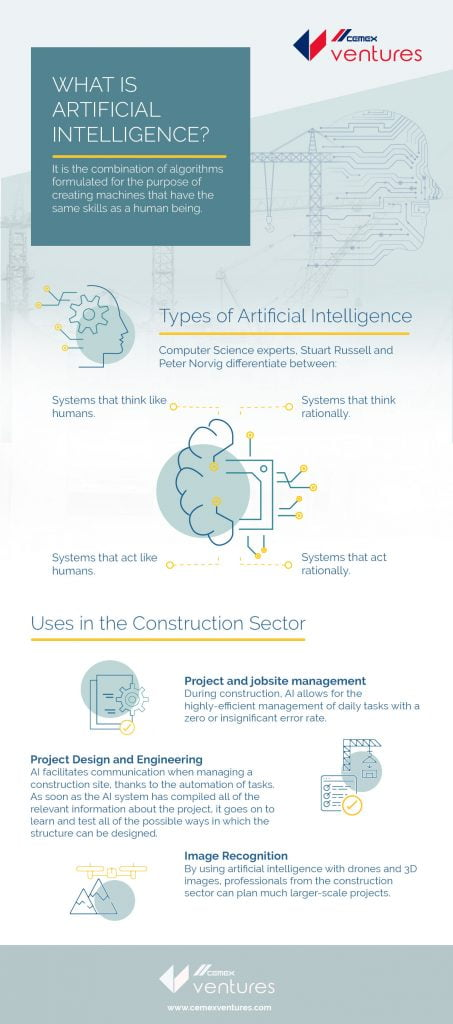 Artificial Intelligence Solutions in Construction