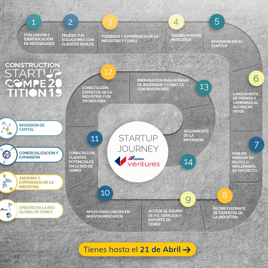 CEMEX Ventures' Startup Journey - Construction Startup Competition